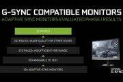 Драйвер GeForce 430.86: поддержка новых мониторов G-Sync Compatible, VR-гарнитур и игр