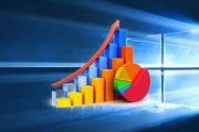NetMarketShare: пользователи не спешат переходить на Windows 10