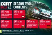 Во втором сезоне Dirt Rally 2.0 добавят машины для ралли-кросса и вернут трассу в Уэльсе